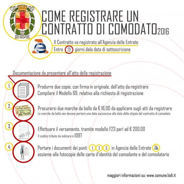 Lodi agevolazioni imu per immobili in comodato gratuito for Registrazione contratto preliminare di compravendita agenzia delle entrate