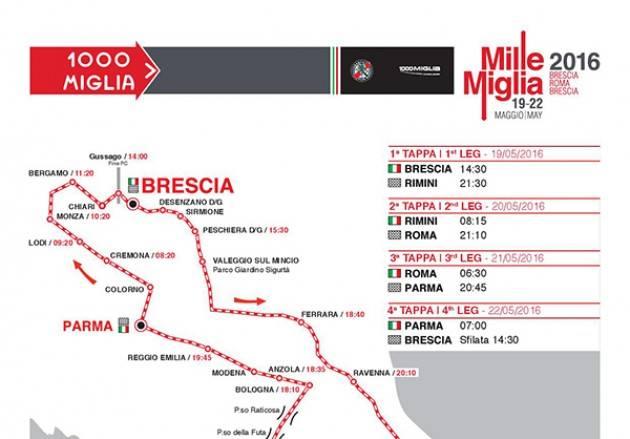 Il 22 maggio Mille Miglia passa da Bergamo