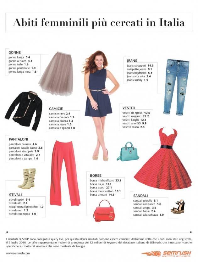 competitive price b397b a027a Le tendenze della moda in Italia