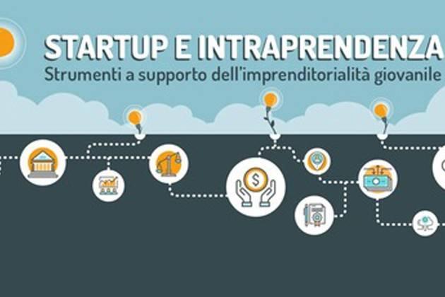 """Cremona, Reindustria Innovazione: """"Startup & Intraprendenza Spring Edition"""""""