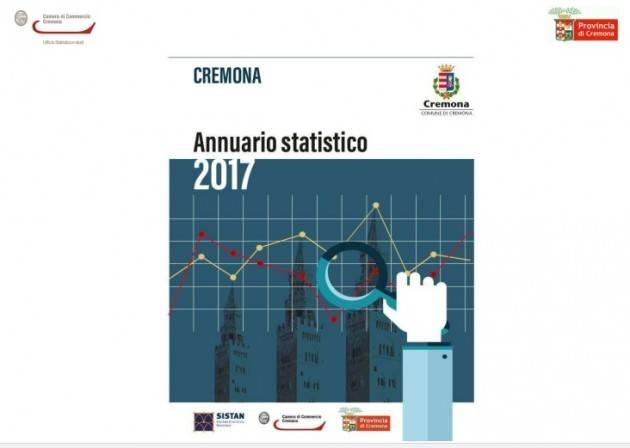 CREMONA  LA SINTESI DELL'ANNUARIO STATISTICO 2017 DEL COMUNE DI CREMONA