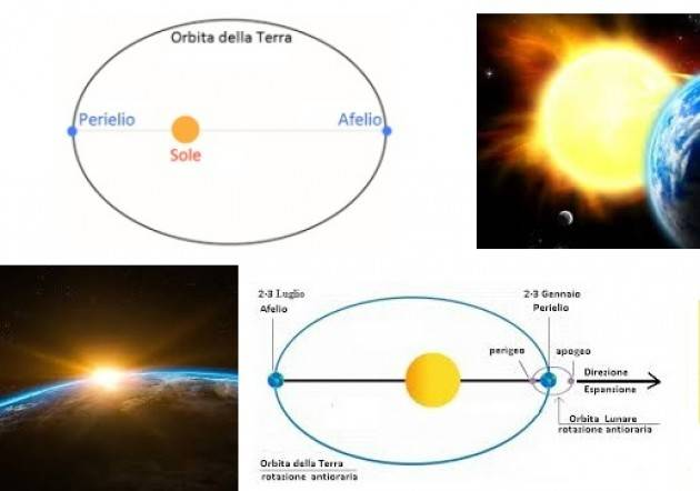 AccaddeOggi 2 gennaio 2005-La Terra è al perielio, la minima distanza dal Sole