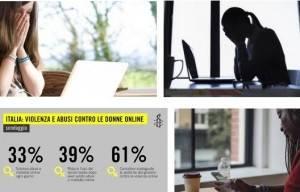 Amnesty In aumento le molestie online contro le donne. Twitter non rispetta i loro diritti