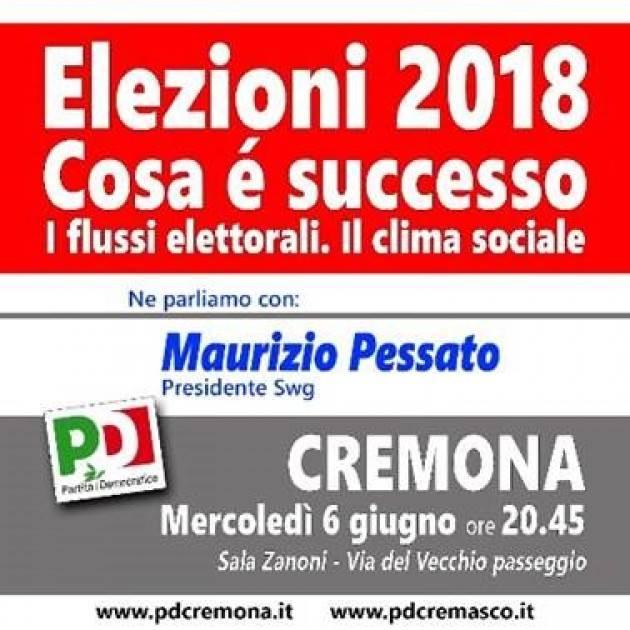Maurizio PESSATO (SWG)  presenta il 6 giugno studio elezioni 4 marzo e nuovo governo. Organizza PD Cremona