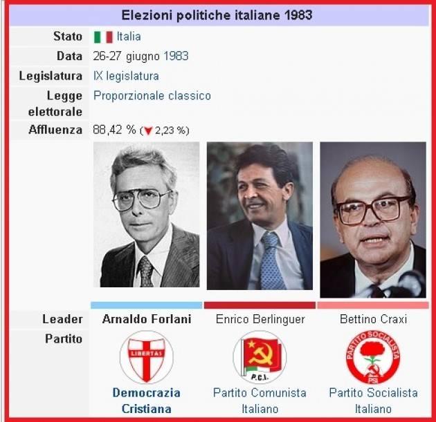 AccaddeOggi    #26 giugno 1983 – Italia: si svolgono le elezioni politiche