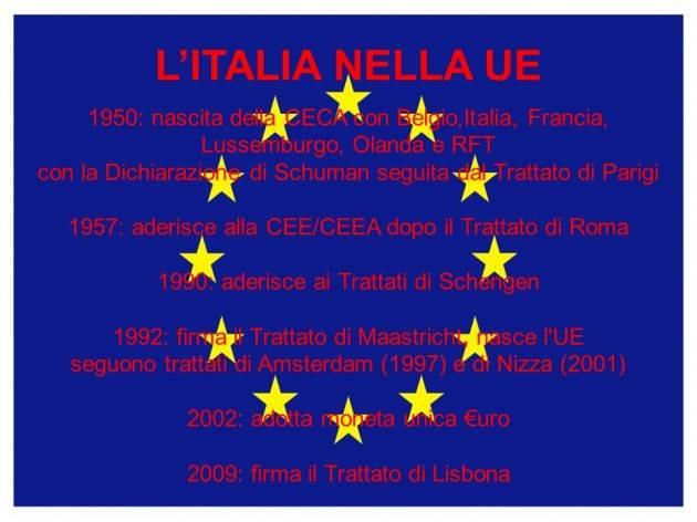 AccaddeOggi     #27novembre 1990-Unione europea: l'Italia firma gli Accordi di Schengen