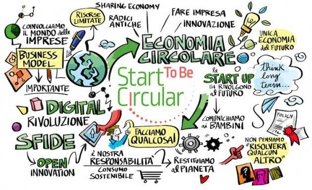 A Bruxelles si discute di Economia circolare ed efficienza energetica  a cura di Legambiente e MDC
