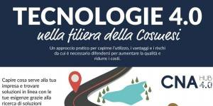 """CNA Cremona  Il 21 febbraio Non perderti """"TECNOLOGIE 4.0 nella filiera della Cosmesi"""