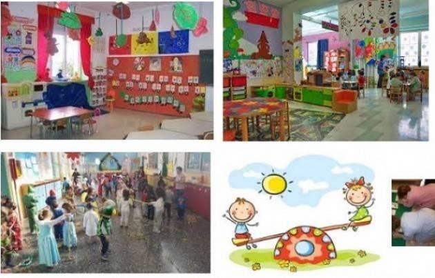 Cremona, iscrizioni alle scuole infanzia comunali: sostanziale stabilità rispetto allo scorso anno