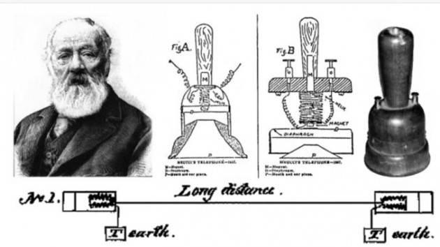 AccaddeOggi   11 giugno 2002 – Il congresso degli Stati Uniti riconosce Antonio Meucci come primo inventore del telefono