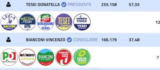 Il Programma di Governo di Salvini : NO Tasse, NO  Immigrati e NO Manette |G.C.Storti