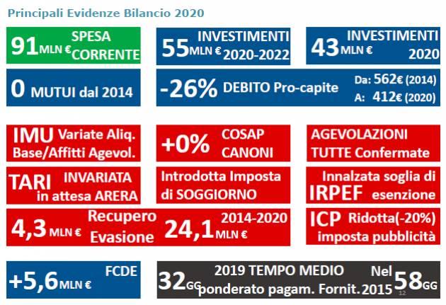 Bilancio di previsione 2020-2022: più fondi per scuole, sociale ed ambiente