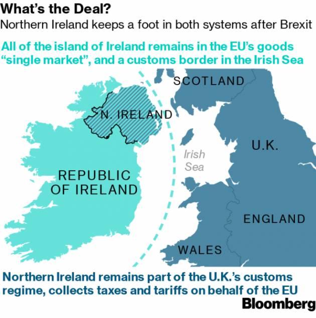 Regno Unito – UE: ora Johnson fa i conti con la vera Brexit