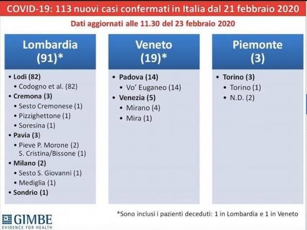 Agg Domenica 23 Febbraio Ore 21 Cremonacoronavirus In Provincia Ora Sono 16 Gli Infetti Donna Morta