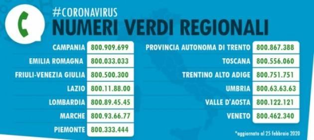Coronavirus, i casi nel Bresciano. Aggiornamento continuo dei  casi di positività per comune