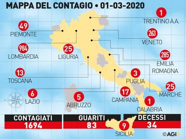 1.577 i casi di coronavirus in Italia: 83 guariti, 41 decessi