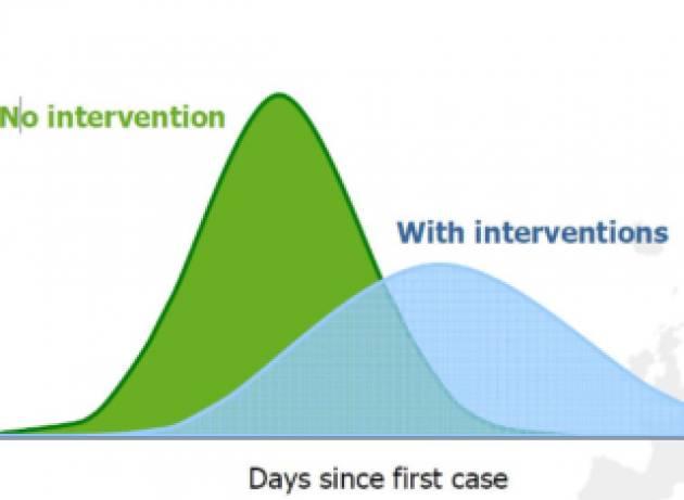 Coronavirus, l'Istituto superiore di sanità SPIEGA chiusura delle scuole e altre misure di distanziamento sociale: perché?