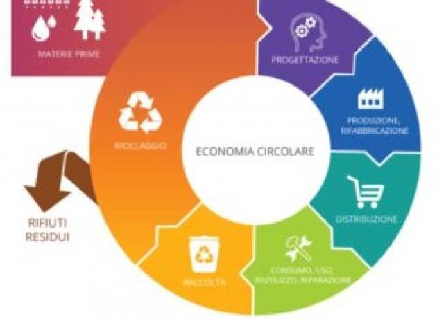 Che effetto fa l'economia circolare sulle imprese