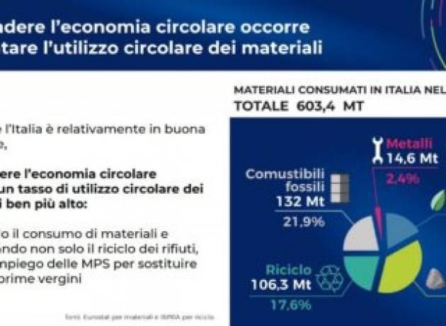 In Italia stanno diminuendo gli occupati nell'economia circolare