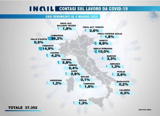 Cremona COVID-19 SUL LAVORO, PATRONATO ACLI:  TROPPI CASI SOMMERSI, LAVORATORI SENZA TUTELE INAIL