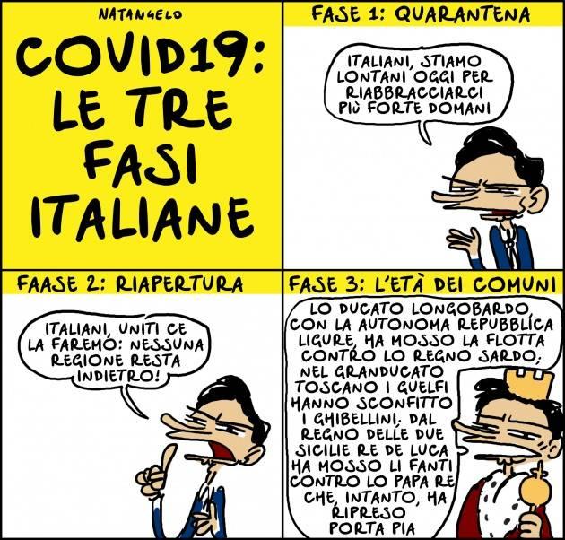 Fase 3: i divieti vigenti e cosa invece si potrà fare in Italia