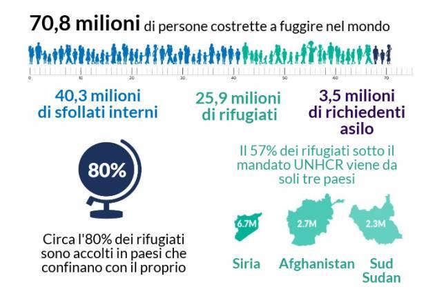 Pianeta Migranti Cremona . 20 giugno 2020, giornata mondiale del rifugiato.