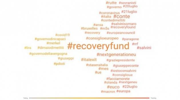 Recovery Fund: ecco che cosa ne pensano gli italiani