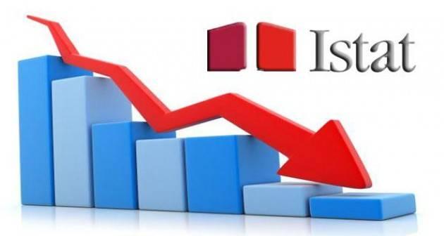 Istat: 600mila occupati in meno rispetto al pre-COVID