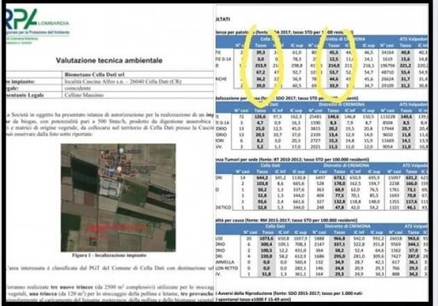 Maria Grazia Bonfante Cella Dati - nuovo impianto biometano I cittadini lo sanno?