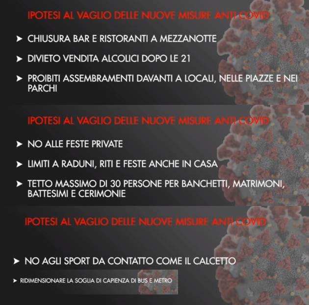 CONFERMATO IL DPCM 13 OTTOBRE:  TUTTE LE NOVITA'