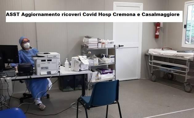 ASST CREMONA   TREND RICOVERI COVID19   DAL 1 MARZO AL 12 MARZO 2021