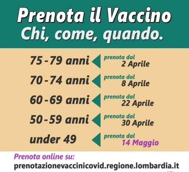 Lombardia Covid-19 I DATI  30/04/21  con 2.214  positivi su 53.645  tamponi , e 41 decessi