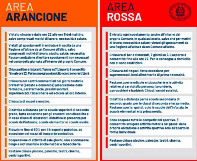 Lombardia verso entrata in zona arancione da venerdì: cosa cambia?