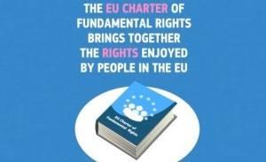 LA COMMISSIONE EUROPEA RINNOVA IL SUO IMPEGNO PER RAFFORZARE I DIRITTI FONDAMENTALI NELL'UNIONE