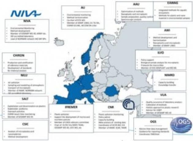 Il progetto europeo EUROqCHARM vuole uniformare i metodi per misurare l'inquinamento da plastica