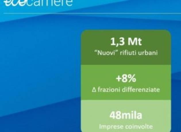 Presto ci saranno 1,3 milioni di tonnellate di ''nuovi'' rifiuti urbani da gestire