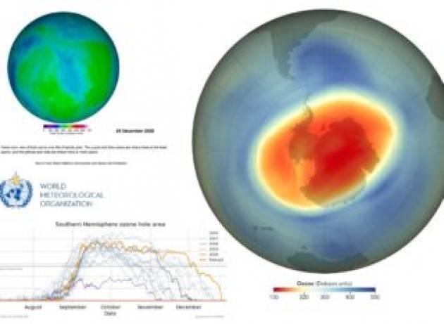 Si è finalmente chiuso il buco dell'ozono record del 2020
