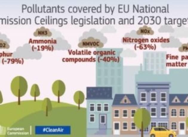 Inquinamento atmosferico, il rispetto delle misure Ue potrebbe ridurre del 55% le morti premature