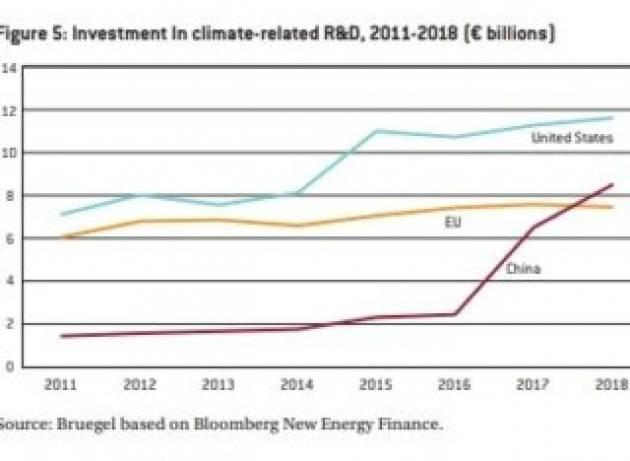 Green deal? No politica industriale verde, no party