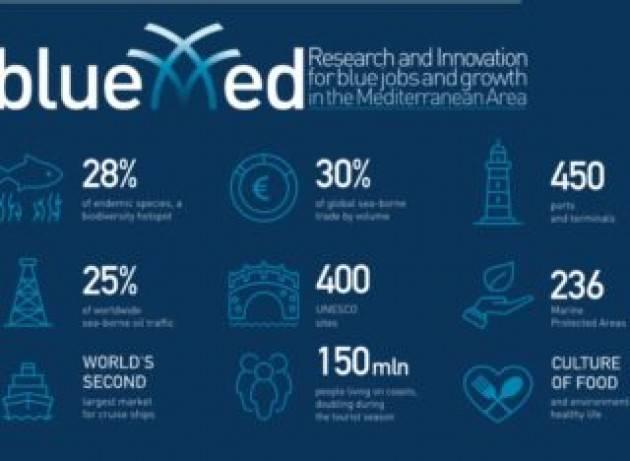 BlueMed stila l'agenda strategica per l'economia blu del Mediterraneo