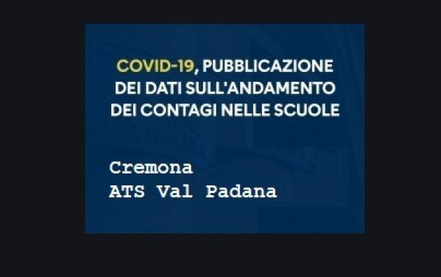 ATS DATI COVID SCUOLE PROVINCIA DI CREMONA al 28.02.2021