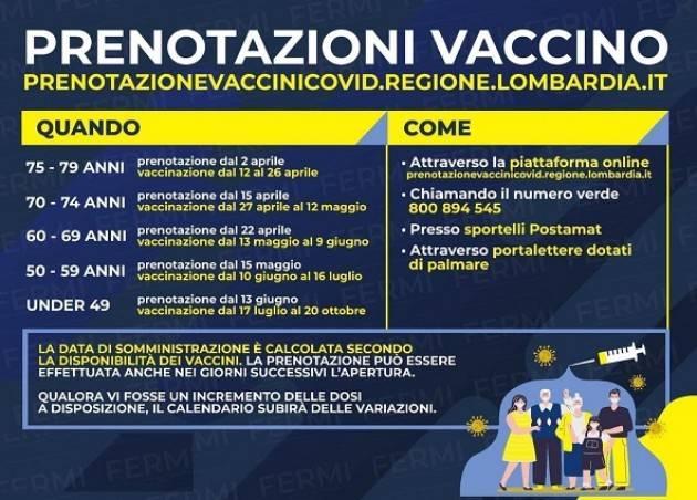 Lombardia vaccinazione anti Covid-19 Si continua con over 80 ed iniziano dai 75 ai 79 (Video)