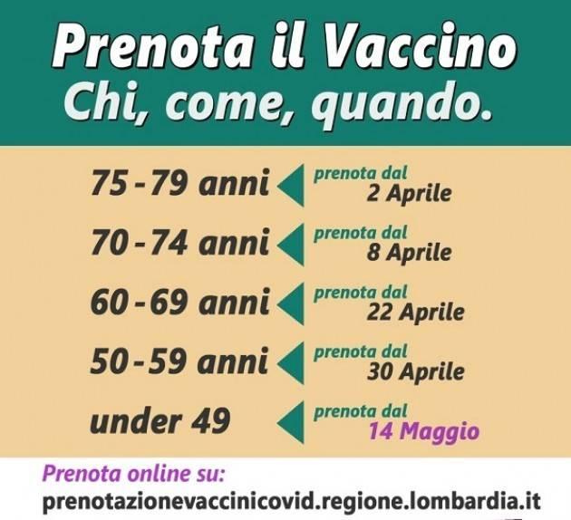 Lombardia Vaccinazioni Da oggi 8/4prenotazioni anche dai 70 ai 74 anni| M.Piloni