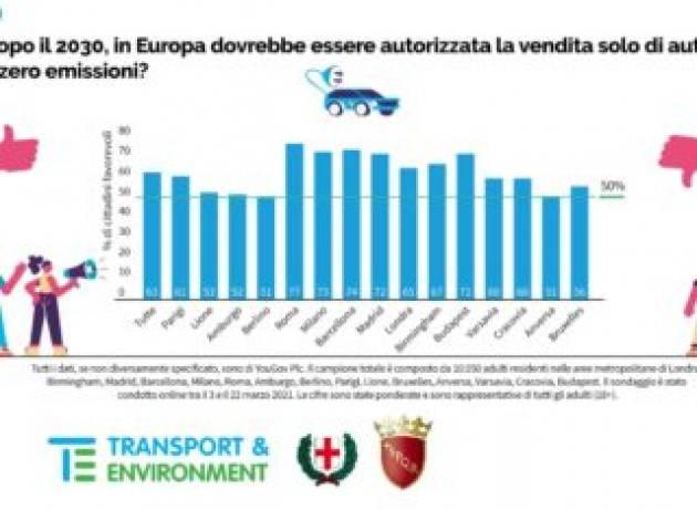 I 3/4 dei cittadini di Roma e Milano vogliono lo stop alle vendite di auto diesel o benzina