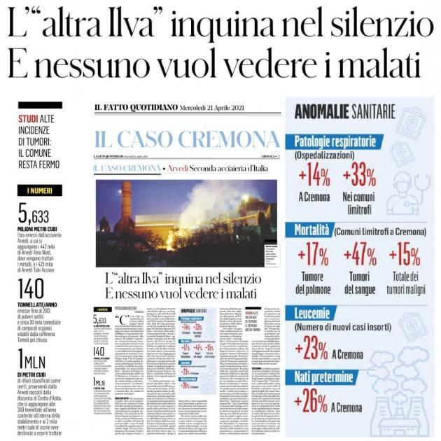 Cremona caso nazionale: inquinamento e dati sanitari impressionanti. Nolli(M5S)