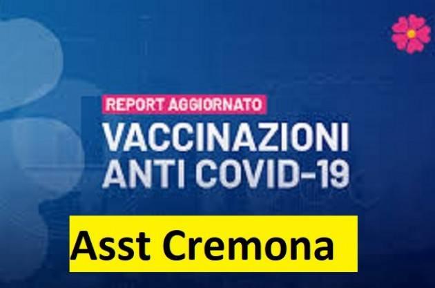 ASST Cremona rende noti i dati di vaccinazione anticovid  al 27 aprile