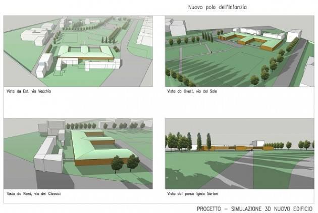Cremona Polo Infanzia Martiri Libertà: avviato percorso per realizzazione