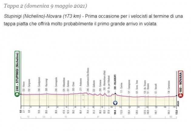 Diretta della 2^ tappa del Giro d'Italia 2021. Vince Tim Merlier