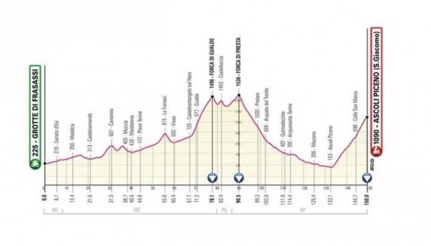 Diretta della 6^ tappa del Giro d'Italia 2021 - Vince Mader - VIDEO TAMPONAMENTO CORIDORE