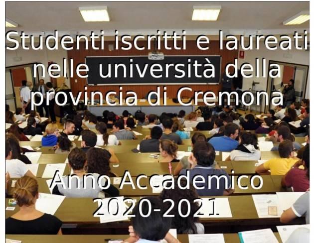 Studenti iscritti e laureati nella provincia di Cremona anno 2020-2021